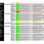 Linux rendszerek teljesítmény monitorozási lehetősége